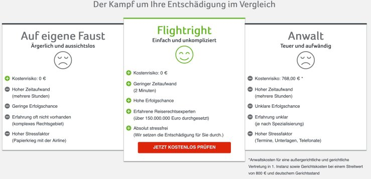 Copyright: Flightright.de
